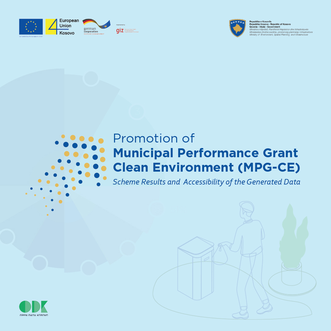 Promotion of Municipal Performance Grant – Clean Environment (MPG-CE) – Scheme Results and Accessibility of the Generated Data